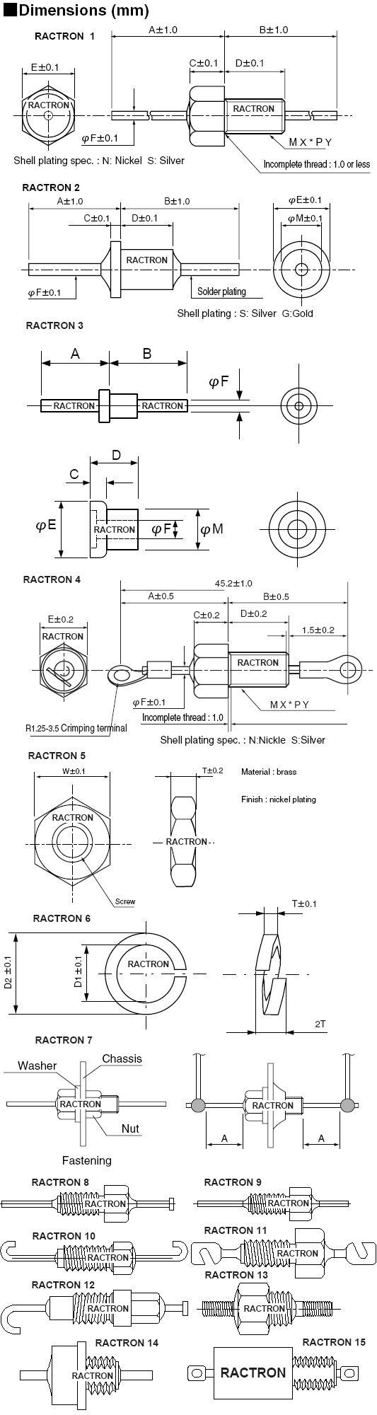 屏蔽房用超低泄漏电流电源滤波器图